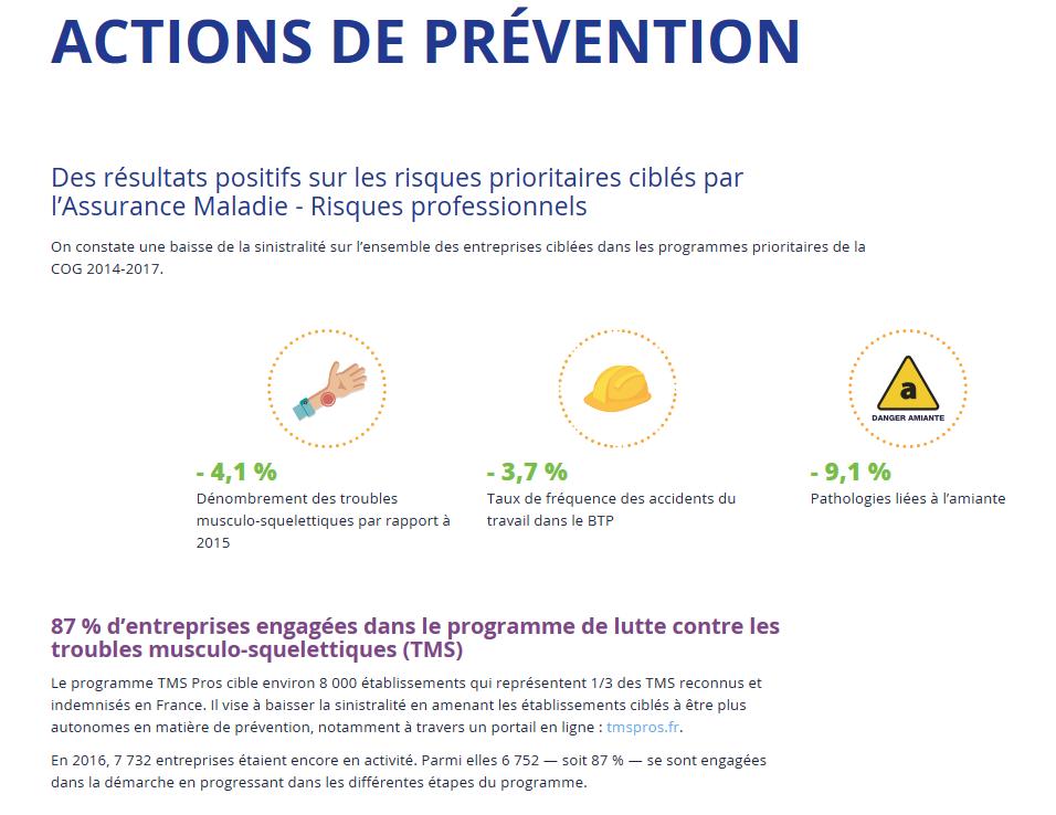 action prévention des TMS